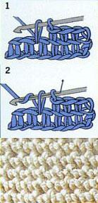 coudre broder tricoter savoir faire et initiation au crochet maille serr e piqu e par devant. Black Bedroom Furniture Sets. Home Design Ideas